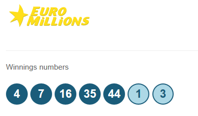 EuroMillions results 13 Setpember 2016