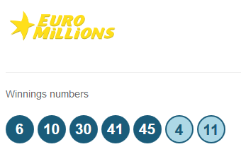 EuroMillions results 16 December, 2016