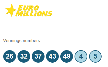 EuroMillions winning lottery numbers, EuroMillions results