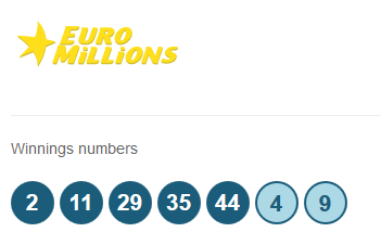EuroMillions results 10 Janurary 2017
