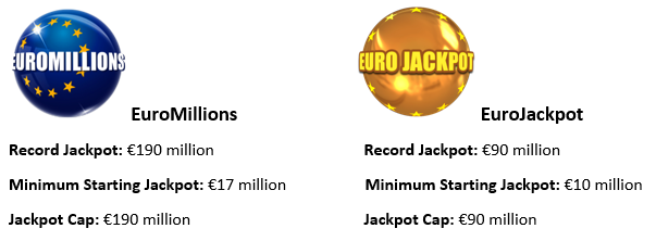 Jackpot comparison between EuroMillions and EuroJackpot