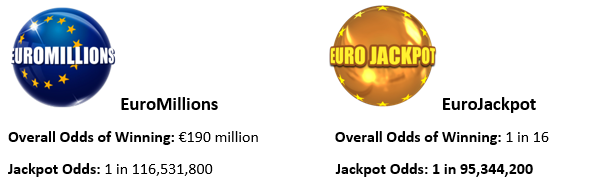 Odds comparison between EuroMillions and EuroJackpot