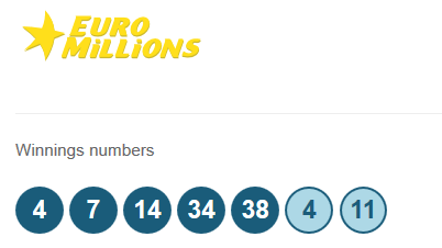 EuroMillions results 4 October, 2016