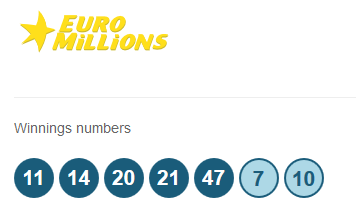 EuroMillions results 14 July 2017