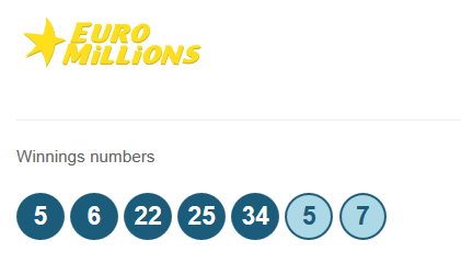 EuroMillions winning numbers 19.8.2016