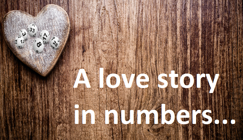 A love story in numbers