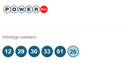 Powerball winning numbers 6 January, 2018